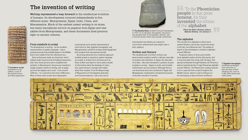 World History From the Ancient World to the Infomation Age